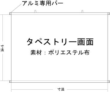 タペストリー図
