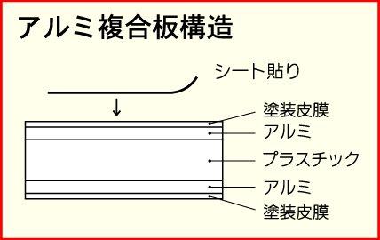 プレート構造