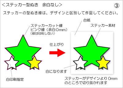 ステッカー作図3