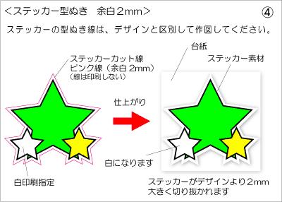 ステッカー作図4