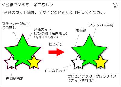 ステッカー作図5