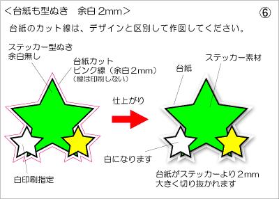 ステッカー作図6